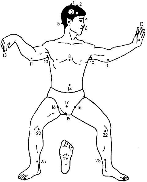 Соединение трех даньтянь