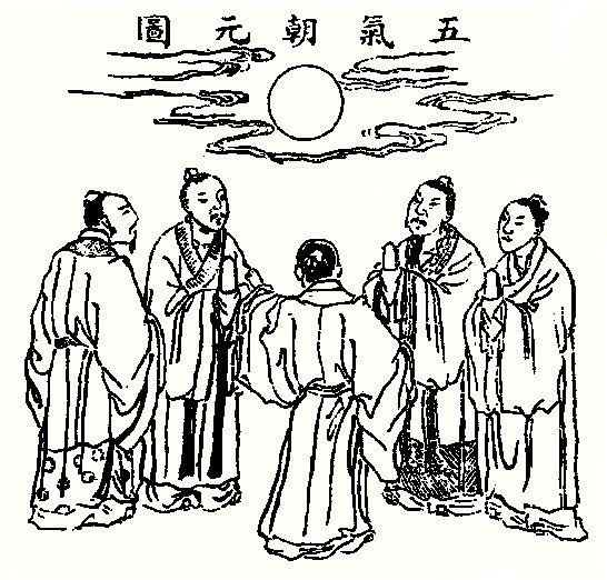 Цигун – Небесного круговорота